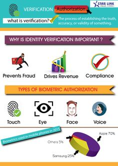 How Much Do You Know About Biometrics