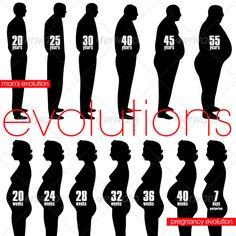 Stages Of Evolution Of Man | evolution_of_man_01.jpg | True ...