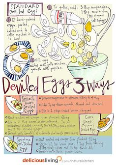 Sadly, I cannot do eggs anymore. I can do them baked, but I'm not sure if I'm willing to give Deviled Eggs a try again – even though they are one of my favorite things to eat. If you can enjoy eggs, I rounded up a few fun and funky ways to make deviled eggs... Continue reading »