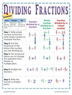 One glance at this chart helps your kids remember the key steps in dividing fractions. Having a visual definition for students is a must on this topic! Dividing Fractions, Math Fractions, Multiplication Games, Equivalent Fractions, Fractions Worksheets Grade 7, Math For Kids, Fun Math, Math Math, Kids Fun