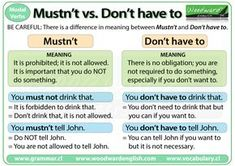 The difference between MUSTN'T and DON'T HAVE TO in English. #Grammar