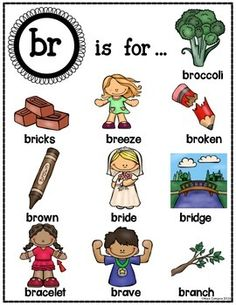 Blends Posters and Word Banks Bilingual Education, Early Education, Reading Skills, Teaching Reading, First Grade, Second Grade, Blends Worksheets, Vowel Sounds, Kindergarten Teachers
