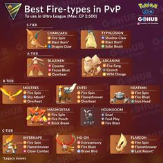 20c6521097 There are 12 Fire type Pokémon currently available in the game with a max  CP over