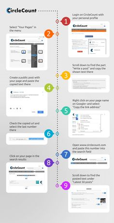 The Dashboard for your Google+ Pages https://plus.google.com/+CircleCount/posts/BsEPPFQxK7T