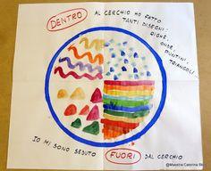 Maestra Caterina - Concetti topologici Preschool Games, Holidays And Events, Caterina, Homeschool, Concept, Diy Crafts, Blog, Hakuna Matata, Mondrian