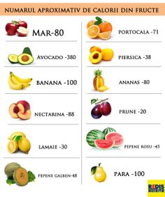 calorii fructe Fitness Diet, Health Fitness, 30 Day Fitness, Bariatric Recipes, Healthy Recipes, 30 Day Workout Challenge, Sports Food, Health Diet, Stay Fit
