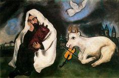 Soledad - Marc Chagall - 1933 - Museo de Israel - Tel Aviv