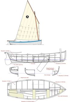"ABER, 1985 Out of all his designs, François cites this as one of his favourites. He drew the lines in 1984, a derivation of his first sail-and-oar boat, the Aven, of a few years previously. The centreboard pivots and the rudder slides vertically. François describes this as an ""excellent rowing boat"" for one or two people, and a fast sailing boat. Aber is the first boat François designed to be home-built, in this case in strip-plank. A later redraw gives the option for clinker ply, which…"