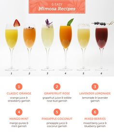Brunch is always a good idea. but brunch with a mimosa bar is a GREAT idea! The guide to the ultimate mimosa bar will take any brunch to the next level. Birthday Brunch, Easter Brunch, Sunday Brunch, Birthday Cocktail, Champagne Birthday, Popcorn Bar, Brunchs Ideas, Ideas Party, Bar Ideas