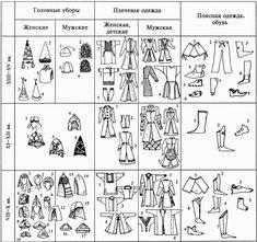 Половецкий костюм и его влияние на одежду Северного Кавказа » SwordMaster