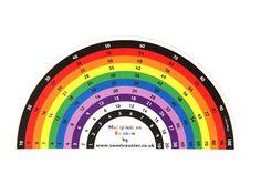 Tafel-regenboog klein | Rekenen | Leerhulpmiddelen.nl Multiplication Tricks, Multiplication And Division, Learning Games, Kids Learning, Playground Pictures, Class Displays, Group Work, Primary Maths, Numeracy