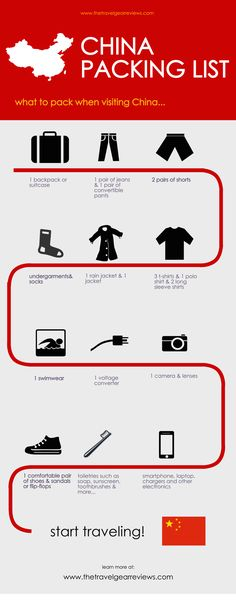 What to pack when visiting #China. This infographic includes a list of things to pack with you when traveling to Beijing, Shanghai and more. #Travel