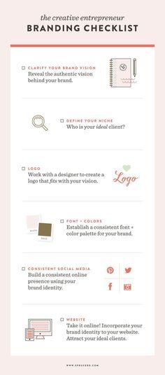 Creative Entrepreneur Branding Checklist   Spruce Rd. #branding #freelance