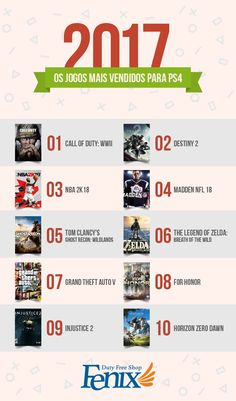 Você já tem o PS4 mas está com vontade de adicionar mais jogos à sua coleção? Estes foram os mais vendidos no ano passado!