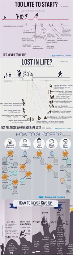 Feel like it's too late for you? This infographic shows you how successful people did it and why you should never give up! Self Development, Personal Development, Life Skills, Life Lessons, Lost In Life, Coaching, Mental Training, You Gave Up, Successful People