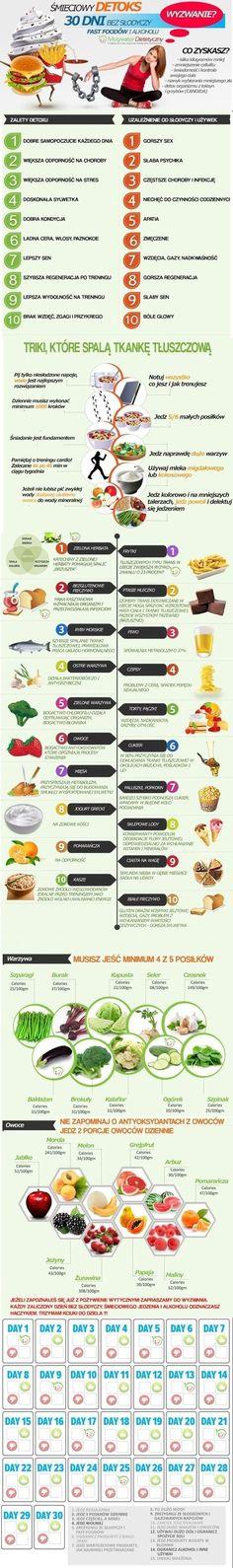 30 Days Detox plan - No sweets, junk food or alcohol. By MotywatorDietetyczny Detox Plan, Junk Food, 30 Day Detox, Healthy Tips, Healthy Recipes, Alcohol Detox, Detox Tips, Detox Drinks, Food Hacks