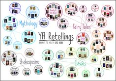 YA RETELLINGS - An epic chart brought to you by EpicReads!