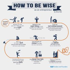 Funders and Founders Notes - How To Be Wise As an Entrepreneur