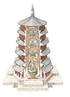 Fogong Temple Pagoda