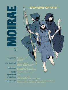 The Moirae: The 3 Fates