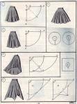 Les Fées Tisseuses :: Plein de forme de jupe