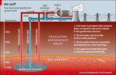 Kenya's Largest Geothermal Energy Complex Starts Commercial Operation Work Pumps, Geothermal Energy, Energy Resources, University Of Utah, Water Heating, Electrical Engineering, Civil Engineering, Sustainable Energy, Renewable Energy