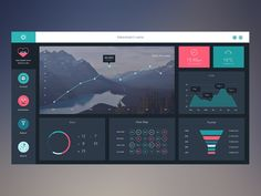 Image in the background of graph. Consider creating a keynote template that incorporates three panels - primary graph and two secondary call-out stat boxes Dashboard Examples, Digital Dashboard, Web Dashboard, Dashboard Design, App Design, Executive Dashboard, Data Visualization Examples, Software, Apps