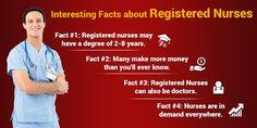 registered nurses perform a variety of functions Registered Nurse Rn, Rn Nurse, Nurse Life, Nurse Humor, Nursing License, Nursing Courses, Nursing Articles, Night Nurse, Emergency Care