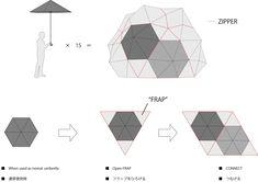 Casa Umbrella | kengo kuma and associates