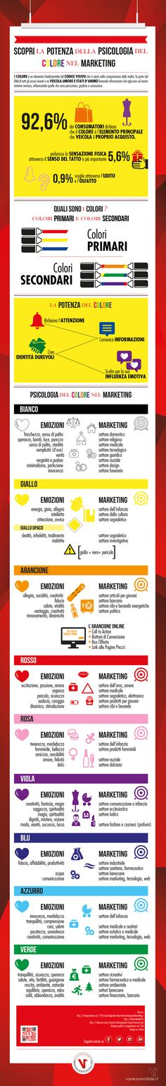 Psicologia-del-colore-marketing-infographic-vanessa-vidale