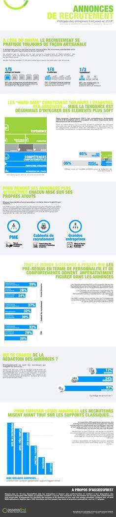 Entreprises françaises et annonces de recrutement