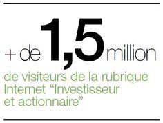 """+ de1,5 million de visiteurs de la rubrique Internet """"Investisseur et actionnaire"""""""