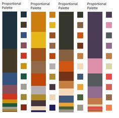 Spicy Autumn/The Sensuous Backpacker   Colours extracted from paintings by Gauguin