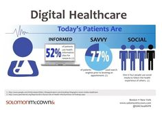 Health Information Technology SaaS  #DigitalHealth #Grafimedia #HealthIT