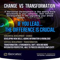 Genratec- Change-vs-Transformation Great Quotes, Knowledge, Ads, Change, Consciousness, Quality Quotes