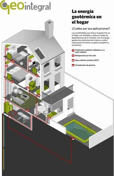 ... Explanation graphic, infographic, geothermal energy at home. #