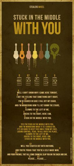 1738 Best Ukulele Images On Pinterest In 2018 Guitar Songs And