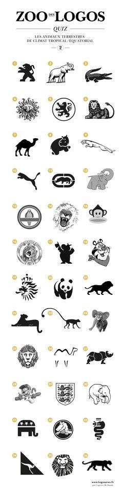 Nous vous dévoilons les solutions du deuxième volet de notre Quiz : Le zoo des logos aux animaux terrestres de climat tropical/équatorial. 1. Peugeot 2. Cote d'Or 3. Lacoste 4. Publicis 5. Olympique Lyonnais 6. ING 7. Camel 8. Babymoov 9. Jaguar 10. Puma 11. Ecko 12. Elephant Bleu 13. AC Cobra
