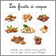Images classifiées : les fruits - ti' loustics