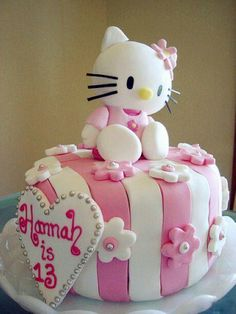Hello Kitty birthday cake for little girls. Visit us at www.ramadatropics.com for more information about our Des Moines hotel.