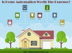 Smart House Technology Research #smarthomeTechnology