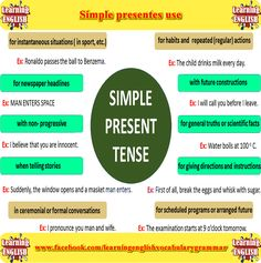 Learning simple present tense using pictures