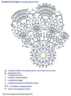 VK is the largest European social network with more than 100 million active users. Crochet Mandala Pattern, Crochet Chart, Thread Crochet, Crochet Doilies, Crochet Lace, Crochet Patterns, Crochet Round, Love Crochet, Circular Tablecloths