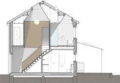 Dorset Road, Alexandra Palace - Sam Tisdall Architects