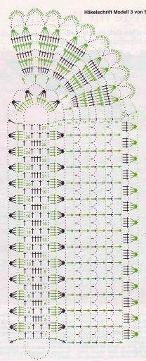 Ovales Deckchen, ggf. den inneren Teil stark verkürzen um es proportionierter zu machen