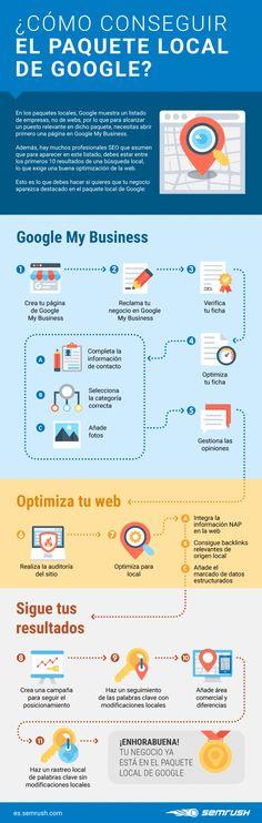Cómo conseguir el paquete local de Google #infografia