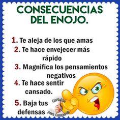 Consecuencias del enojo #mensajes
