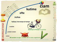 #gramatiko #esperanto #migo #adverbo #bicikli #sano #verda #manĝi #tempo #ĉiam #amo