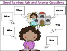 Ask and Answer Questions CCSS - Freebie!