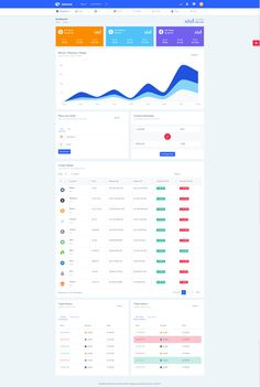 49 best html admin templates images on pinterest in 2018 coding xtreme admin powerful bootstrap 4 dashboard template xtreme is fully responsive html template malvernweather Image collections